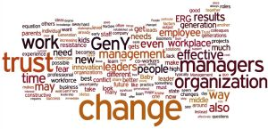 The OrgChanger tag cloud